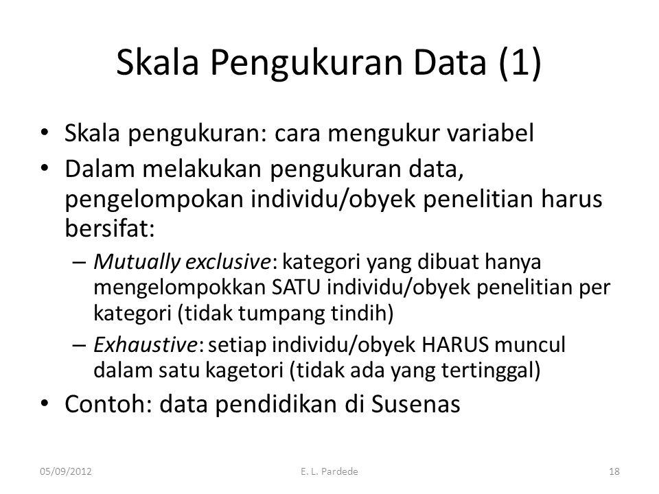 Skala Pengukuran Data (1) Skala pengukuran: cara mengukur variabel Dalam melakukan pengukuran data, pengelompokan individu/obyek penelitian harus bers