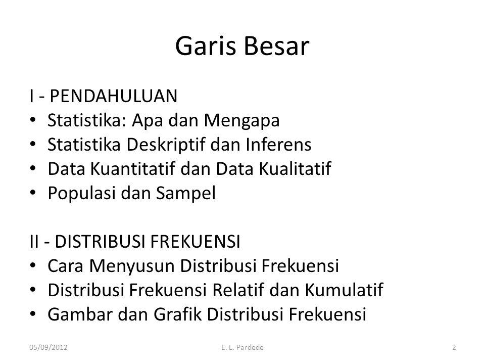 Garis Besar I - PENDAHULUAN Statistika: Apa dan Mengapa Statistika Deskriptif dan Inferens Data Kuantitatif dan Data Kualitatif Populasi dan Sampel II