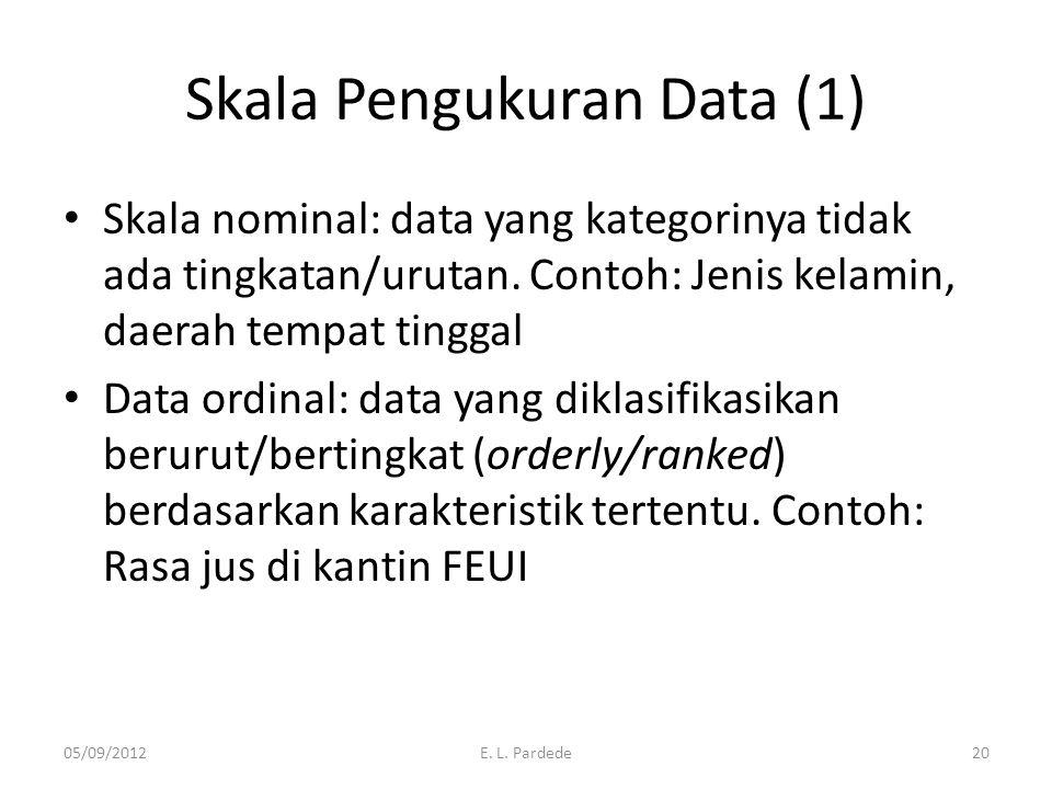 Skala Pengukuran Data (1) Skala nominal: data yang kategorinya tidak ada tingkatan/urutan. Contoh: Jenis kelamin, daerah tempat tinggal Data ordinal: