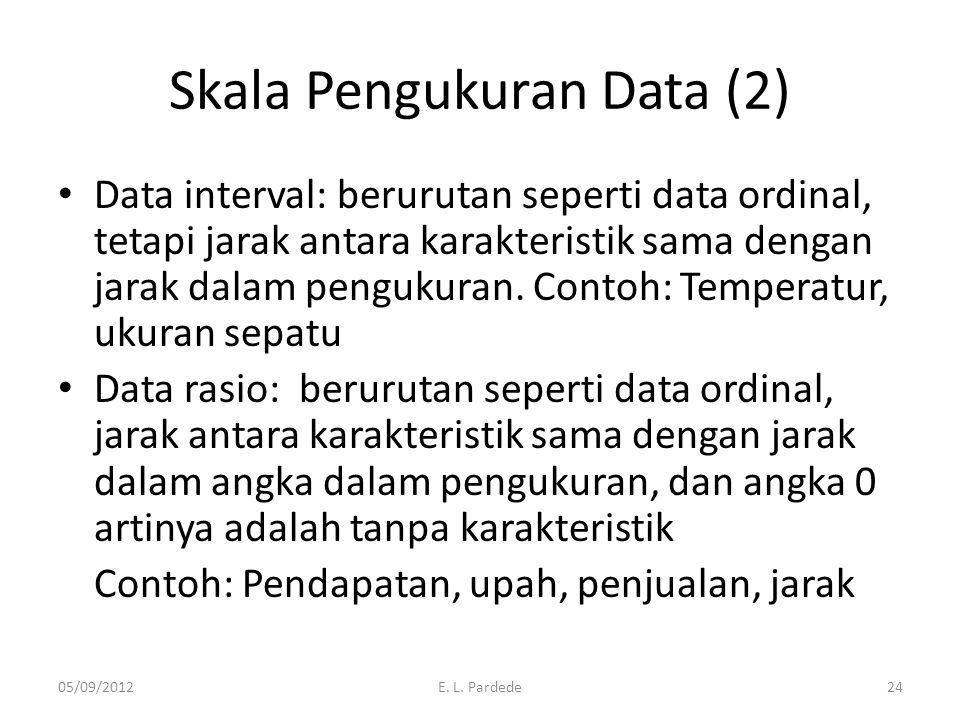 Skala Pengukuran Data (2) Data interval: berurutan seperti data ordinal, tetapi jarak antara karakteristik sama dengan jarak dalam pengukuran. Contoh: