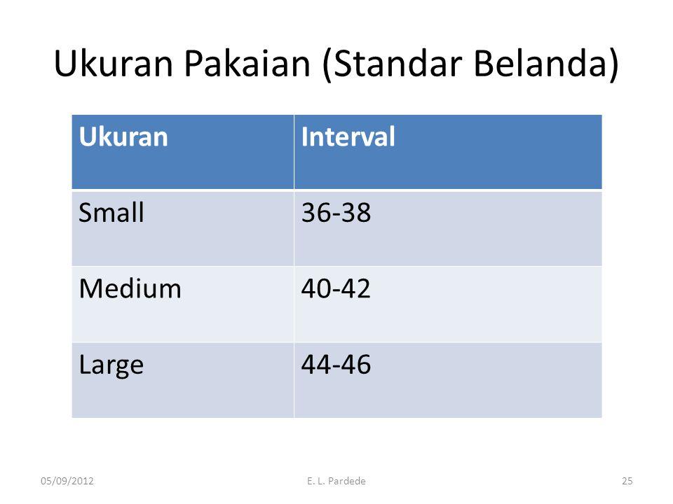 Ukuran Pakaian (Standar Belanda) UkuranInterval Small36-38 Medium40-42 Large44-46 05/09/2012E. L. Pardede25