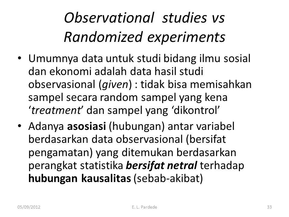 Observational studies vs Randomized experiments Umumnya data untuk studi bidang ilmu sosial dan ekonomi adalah data hasil studi observasional (given)