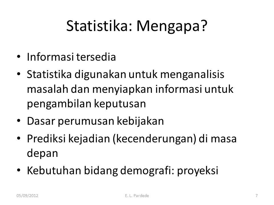Statistika: Mengapa? Informasi tersedia Statistika digunakan untuk menganalisis masalah dan menyiapkan informasi untuk pengambilan keputusan Dasar per