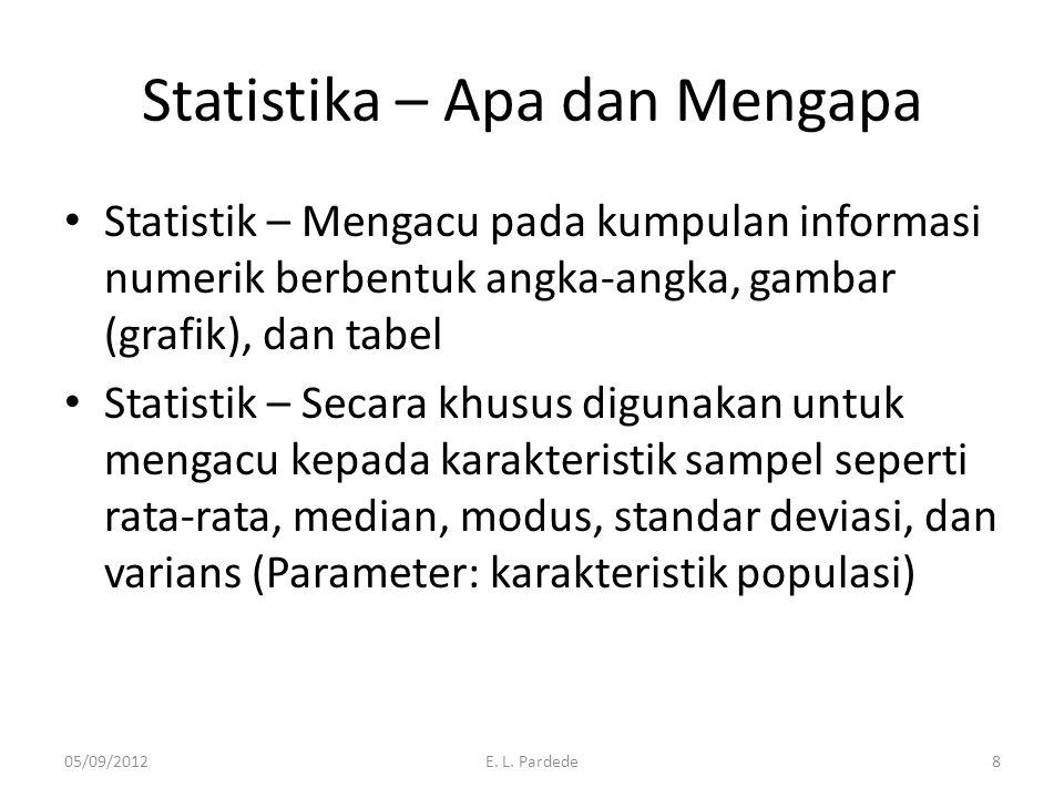 Statistika – Apa dan Mengapa Statistik – Mengacu pada kumpulan informasi numerik berbentuk angka-angka, gambar (grafik), dan tabel Statistik – Secara