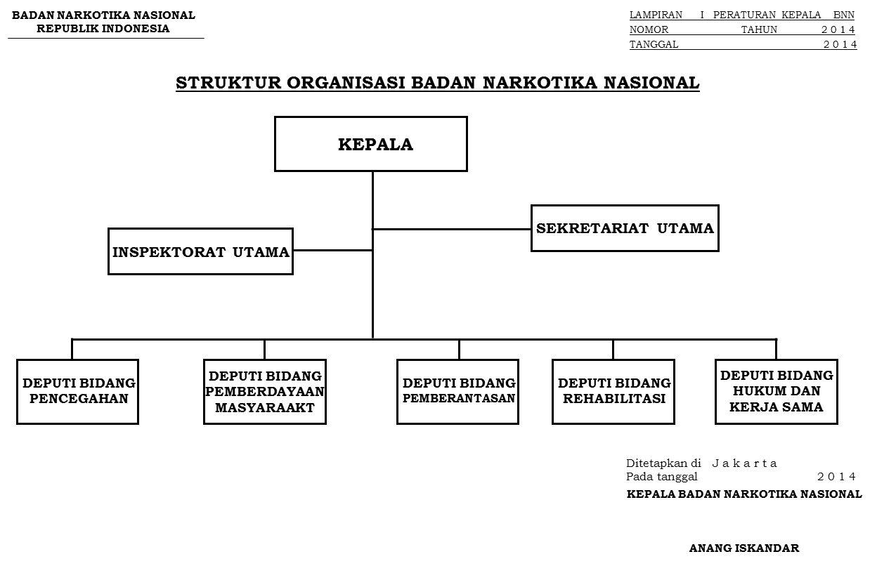 STRUKTUR ORGANISASI BADAN NARKOTIKA NASIONAL INSPEKTORAT UTAMA SEKRETARIAT UTAMA KEPALA BADAN NARKOTIKA NASIONAL REPUBLIK INDONESIA LAMPIRAN I PERATUR