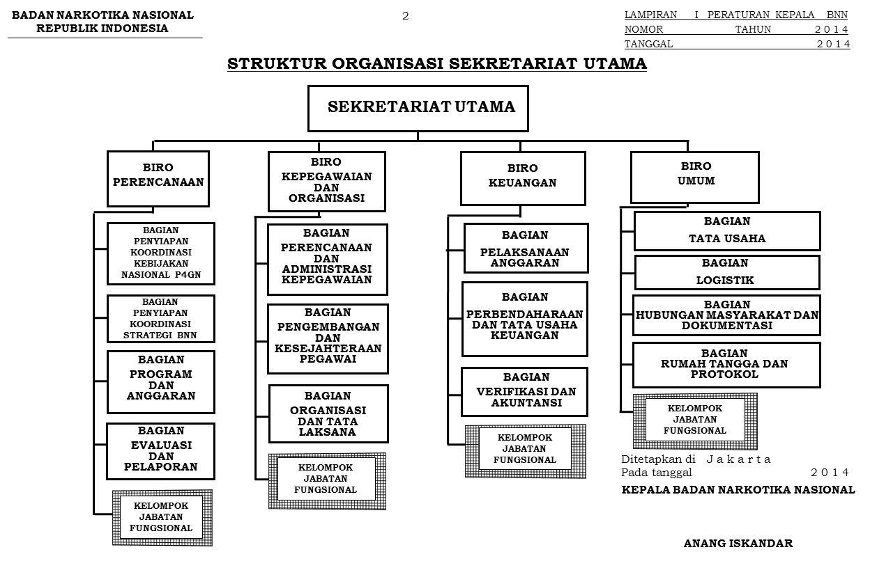 BADAN NARKOTIKA NASIONAL REPUBLIK INDONESIA LAMPIRAN I PERATURAN KEPALA BNN NOMOR TAHUN 2 0 1 4 TANGGAL 2 0 1 4 STRUKTUR ORGANISASI PUSAT PENELITIAN DATA, DAN INFORMASI PUSAT PENELITIAN, DATA, DAN INFORMASI SUBBAGIAN TATA USAHA BIDANG TEKNOLOGI INFORMASI DAN KOMUNIKASI SUBBIDANG PENELITIAN SUBBIDANG PENGEMBANGAN BIDANG PENELITIAN DAN PENGEMBANGAN SUBBIDANG TEKNOLOGI INFORMASI SUBBIDANG JARINGAN KOMUNIKASI KELOMPOK JABATAN FUNGSIONAL 23 Ditetapkan di J a k a r t a Pada tanggal 2 0 1 4 KEPALA BADAN NARKOTIKA NASIONAL ANANG ISKANDAR Paraf : 1.