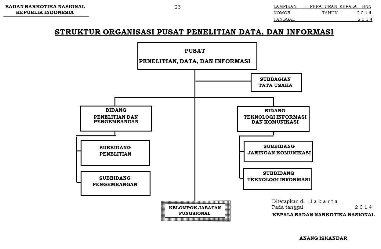 BADAN NARKOTIKA NASIONAL REPUBLIK INDONESIA LAMPIRAN I PERATURAN KEPALA BNN NOMOR TAHUN 2 0 1 4 TANGGAL 2 0 1 4 STRUKTUR ORGANISASI PUSAT PENELITIAN D