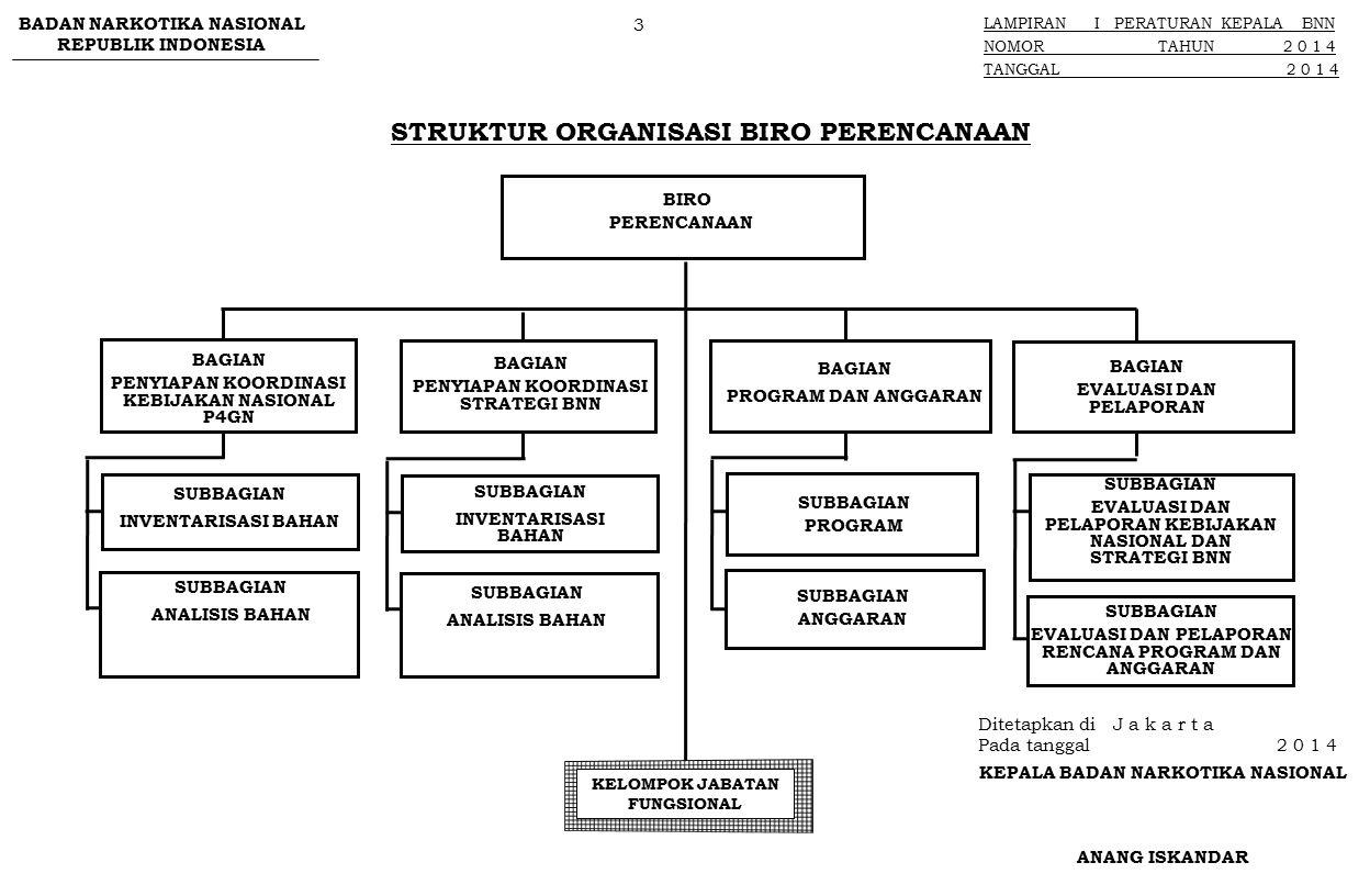 STRUKTUR ORGANISASI BIRO KEPEGAWAIAN DAN ORGANISASI BAGIAN ORGANISASI DAN TATA LAKSANA SUBBAGIAN ORGANISASI SUBBAGIAN TATA LAKSANA KELOMPOK JABATAN FUNGSIONAL BIRO KEPEGAWAIAN DAN ORGANISASI BAGIAN PENGEMBANGAN DAN KESEJAHTERAAN PEGAWAI SUBBAGIAN PERENCANAAN DAN PENGADAAN KEPEGAWAIAN SUBBAGIAN ADMINISTRASI KEPEGAWAIAN BAGIAN PERENCANAAN DAN ADMINISTRASI KEPEGAWAIAN SUBBAGIAN KESEJAHTERAAN PEGAWAI SUBBAGIAN PENGEMBANGAN PEGAWAI BADAN NARKOTIKA NASIONAL REPUBLIK INDONESIA LAMPIRAN I PERATURAN KEPALA BNN NOMOR TAHUN 2 0 1 4 TANGGAL 2 0 1 4 4 Ditetapkan di J a k a r t a Pada tanggal 2 0 1 4 KEPALA BADAN NARKOTIKA NASIONAL ANANG ISKANDAR Paraf : 1.