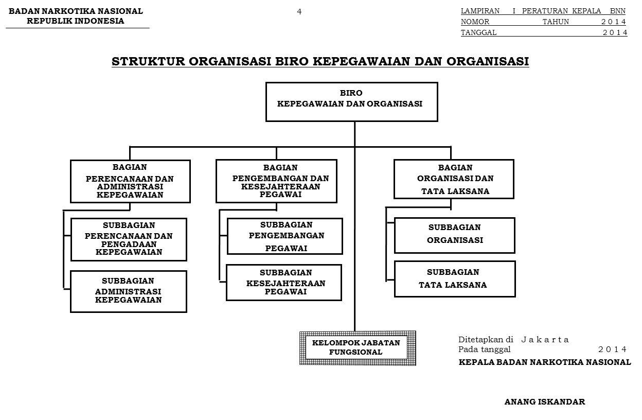 STRUKTUR ORGANISASI DIREKTORAT PENINDAKAN DAN PENGEJARAN SUBDIREKTORAT PENINDAKAN SUBDIREKTORAT PENGEJARAN DIREKTORAT PENINDAKAN DAN PENGEJARAN KELOMPOK JABATAN FUNGSIONAL PENYIDIK DAN FUNGSIONAL LAINNYA BADAN NARKOTIKA NASIONAL REPUBLIK INDONESIA LAMPIRAN I PERATURAN KEPALA BNN NOMOR TAHUN 2 0 1 4 TANGGAL 2 0 1 4 15 Ditetapkan di J a k a r t a Pada tanggal 2 0 1 4 KEPALA BADAN NARKOTIKA NASIONAL ANANG ISKANDAR Paraf : 1.