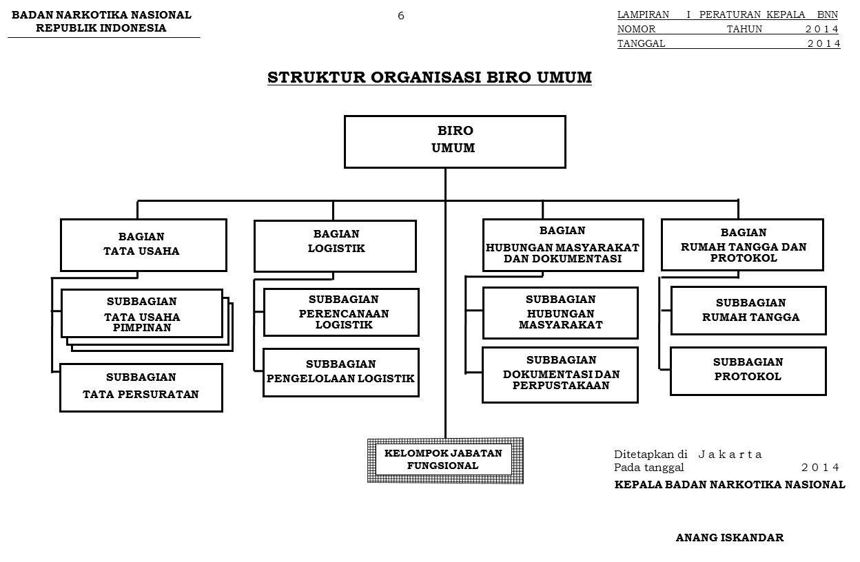 STRUKTUR ORGANISASI BIRO UMUM BADAN NARKOTIKA NASIONAL REPUBLIK INDONESIA LAMPIRAN I PERATURAN KEPALA BNN NOMOR TAHUN 2 0 1 4 TANGGAL 2 0 1 4 BAGIAN T
