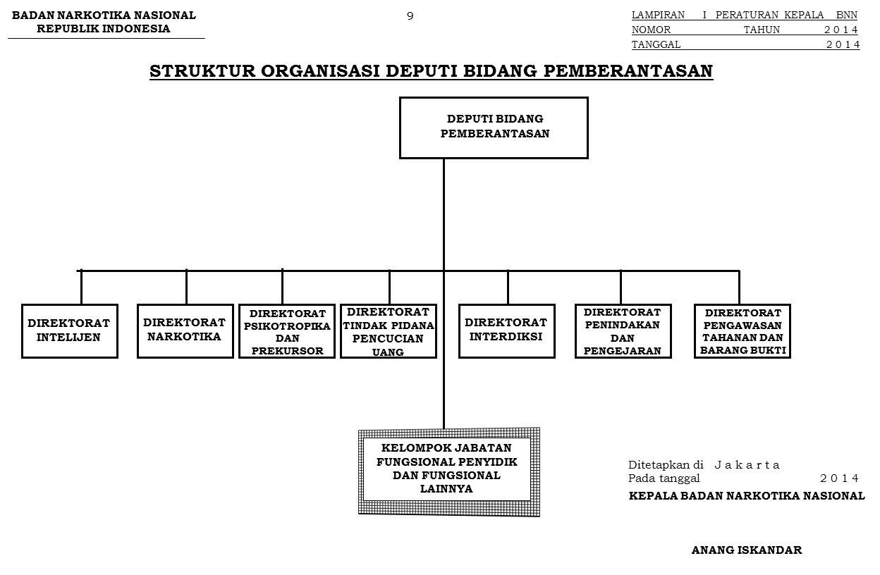 STRUKTUR ORGANISASI DIREKTORAT PASCAREHABILITASI SUBDIREKTORAT PENGUATAN LEMBAGA PASCAREHABILITASI SEKSI PENGUATAN LAYANAN DAN STANDARISASI PASCAREHABILITASI INSTANSI PEMERINTAH SUBDIREKTORAT PRODUKTIVITAS DAN PENDAMPINGAN DIREKTORAT PASCAREHABILITASI SEKSI PRODUKTIVITAS SEKSI PENDAMPINGAN KELOMPOK JABATAN FUNGSIONAL BADAN NARKOTIKA NASIONAL REPUBLIK INDONESIA LAMPIRAN I PERATURAN KEPALA BNN NOMOR TAHUN 2 0 1 4 TANGGAL 2 0 1 4 SEKSI PENGUATAN LAYANAN DAN STANDARISASI PASCAREHABILITASI KOMPONEN MASYARAKAT 20 Ditetapkan di J a k a r t a Pada tanggal 2 0 1 4 KEPALA BADAN NARKOTIKA NASIONAL ANANG ISKANDAR Paraf : 1.