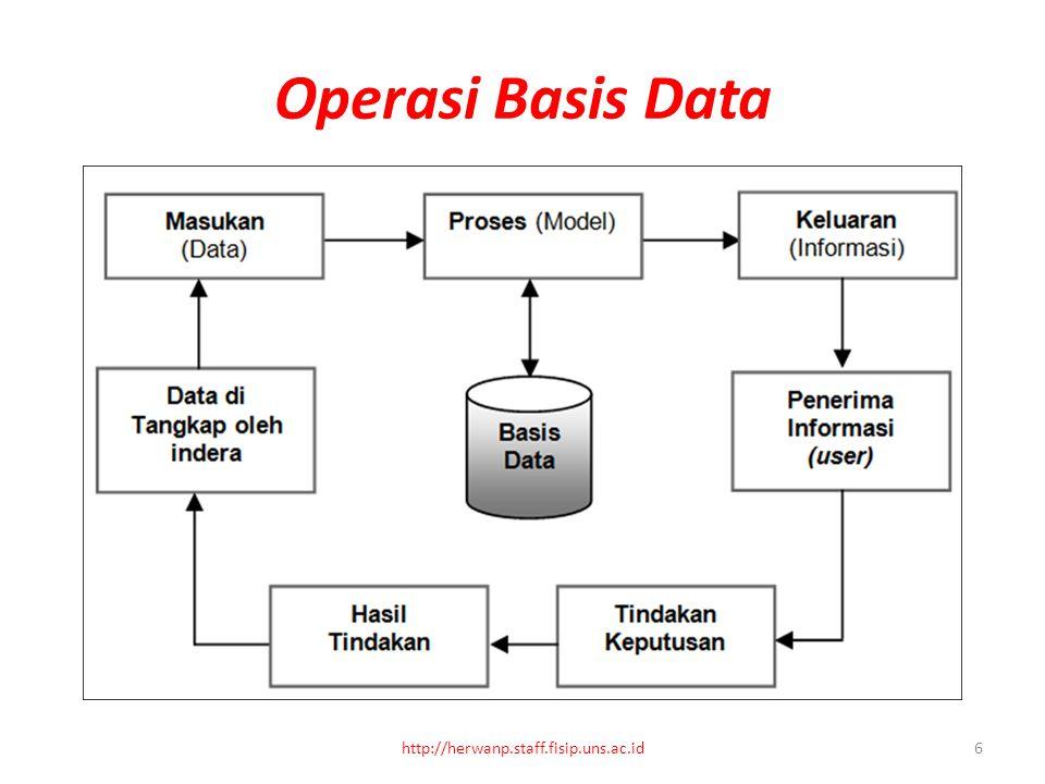 Operasi Basis Data 6http://herwanp.staff.fisip.uns.ac.id