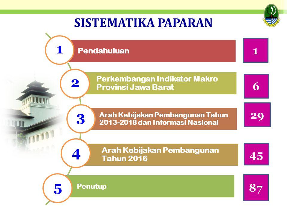 A.Arah Kebijakan Pembangunan Tahun 2013-2018 Provinsi Jawa Barat (Perda Nomor 25 Tahun 2013 tentang RPJMD Provinsi Jawa Barat Tahun 2013 – 2018) B.Kebijakan Nasional (Peraturan Presiden No 2 tentang Rencana Pembangunan Jangka Menengah Nasional Tahun 2015 – 2019) 29