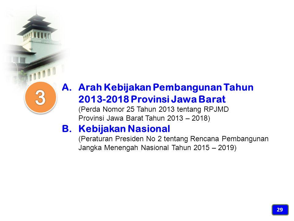 A.Arah Kebijakan Pembangunan Tahun 2013-2018 Provinsi Jawa Barat (Perda Nomor 25 Tahun 2013 tentang RPJMD Provinsi Jawa Barat Tahun 2013 – 2018) B.Keb