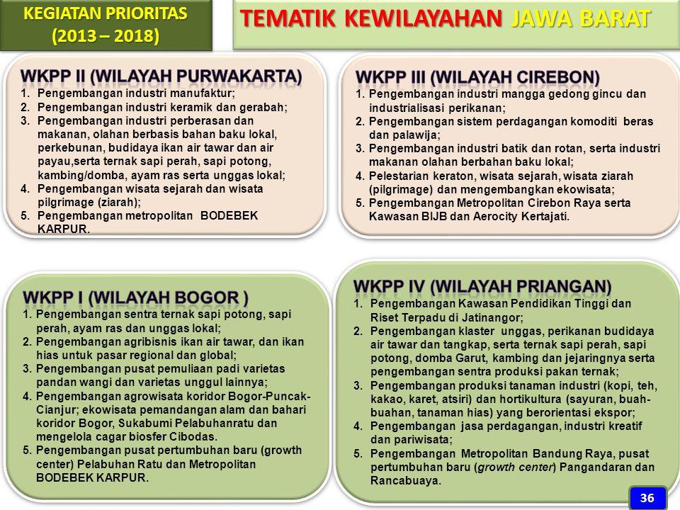 KEGIATAN PRIORITAS (2013 – 2018) KEGIATAN PRIORITAS (2013 – 2018) TEMATIK KEWILAYAHAN JAWA BARAT 36