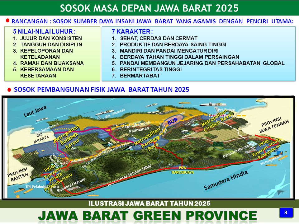 VISI PROVINSI JAWA BARAT TAHUN 2005 – 2025 DENGAN IMAN DAN TAKWA, PROVINSI JAWA BARAT TERMAJU DI INDONESIA VISI PROVINSI JAWA BARAT TAHUN 2005 – 2025 DENGAN IMAN DAN TAKWA, PROVINSI JAWA BARAT TERMAJU DI INDONESIA TUJUH BIDANG UNGGULAN SEBAGAI PENCIRI Jawa Barat TERMAJU DI INDONESIA TAHUN 2025 TUJUH BIDANG UNGGULAN SEBAGAI PENCIRI Jawa Barat TERMAJU DI INDONESIA TAHUN 2025 VISI PROVINSI JAWA BARAT TAHUN 2005 – 2025 DAN VISI PEMERINTAH DAERAH PROVINSI JAWA BARAT TAHUN 2013 - 2018 VISI PROVINSI JAWA BARAT TAHUN 2005 – 2025 DAN VISI PEMERINTAH DAERAH PROVINSI JAWA BARAT TAHUN 2013 - 2018MISI MISI PERTAMA : Membangun Masyarakat yang Berkualitas dan Berdaya saing MISI KEDUA : Membangun Perekonomian yang Kokoh dan Berkeadilan MISI KETIGA : Meningkatkan Kinerja Pemerintahan, Profesionalisme Aparatur, dan Perluasan Partisipasi Publik MISI KEEMPAT : Mewujudkan Jawa Barat yang Nyaman dan Pembangunan Infrastruktur Strategis yang Berkelanjutan MISI KE LIMA : Meningkatkan Kehidupan Sosial, Seni dan Budaya, Peran Pemuda dan Olah Raga serta Pengembangan Pariwisata dalam Bingkai Kearifan Lokal VISI PEMERINTAH DAERAH PROVINSI JAWA BARAT TAHUN 2013-2018 JAWA BARAT MAJU DAN SEJAHTERA UNTUK SEMUA VISI PEMERINTAH DAERAH PROVINSI JAWA BARAT TAHUN 2013-2018 JAWA BARAT MAJU DAN SEJAHTERA UNTUK SEMUA 32