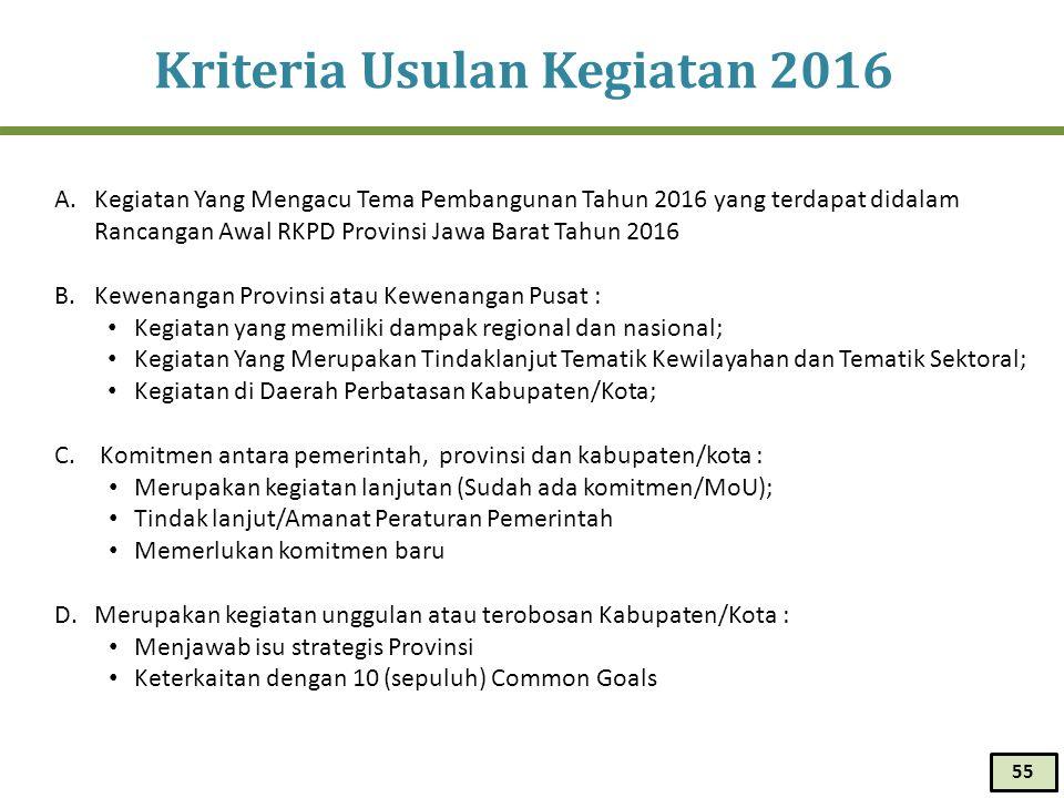 Kriteria Usulan Kegiatan 2016 A.Kegiatan Yang Mengacu Tema Pembangunan Tahun 2016 yang terdapat didalam Rancangan Awal RKPD Provinsi Jawa Barat Tahun