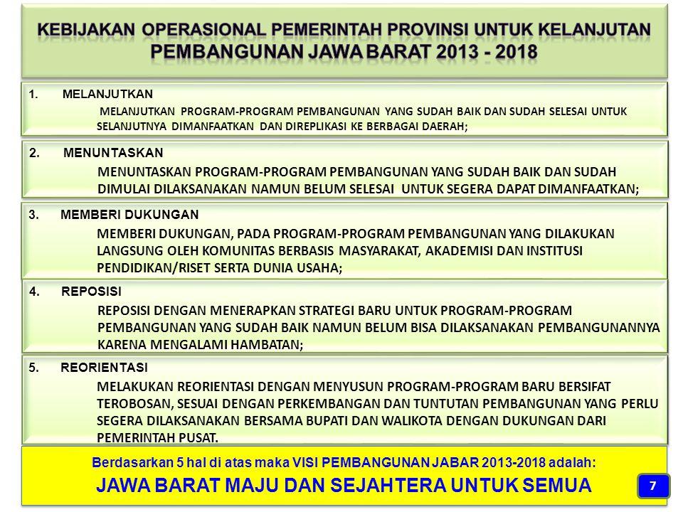 Tema Pembangunan RKPD 2012 2013 2014 2015 2016 Rancangan Tema : 46