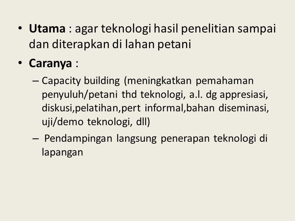 Utama : agar teknologi hasil penelitian sampai dan diterapkan di lahan petani Caranya : – Capacity building (meningkatkan pemahaman penyuluh/petani th