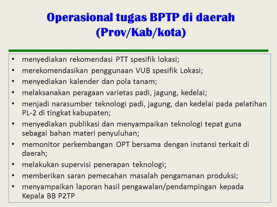 menyediakan rekomendasi PTT spesifik lokasi; merekomendasikan penggunaan VUB spesifik Lokasi; menyediakan kalender dan pola tanam; melaksanakan peraga