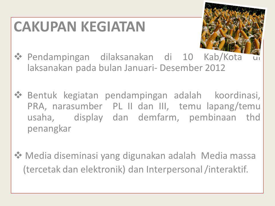CAKUPAN KEGIATAN  Pendampingan dilaksanakan di 10 Kab/Kota di laksanakan pada bulan Januari- Desember 2012  Bentuk kegiatan pendampingan adalah koor