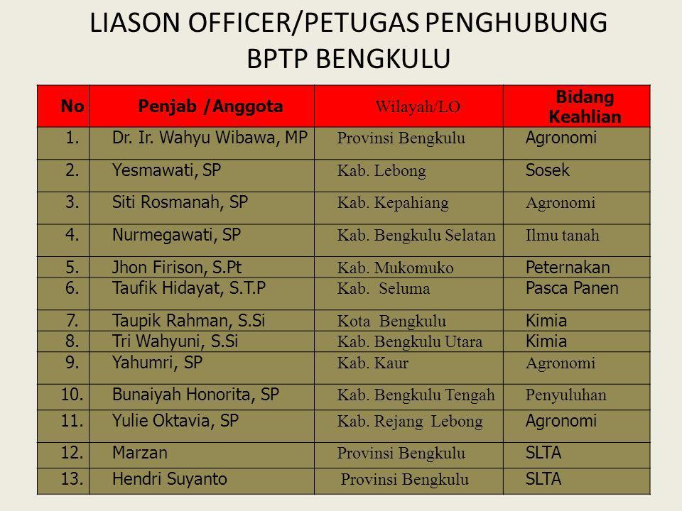 NoPenjab /Anggota Wilayah/LO Bidang Keahlian 1.Dr. Ir. Wahyu Wibawa, MP Provinsi Bengkulu Agronomi 2.Yesmawati, SP Kab. Lebong Sosek 3.Siti Rosmanah,