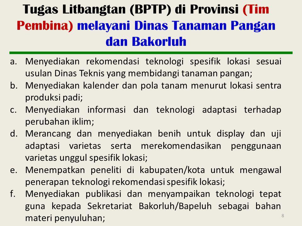 8 Tugas Litbangtan (BPTP) di Provinsi (Tim Pembina) melayani Dinas Tanaman Pangan dan Bakorluh a.Menyediakan rekomendasi teknologi spesifik lokasi ses