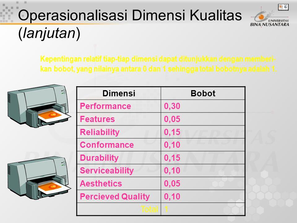 Operasionalisasi Dimensi Kualitas (lanjutan) Keindahan (aesthetics) –bentuk dan warna rangka –tata letak tombol kendali Kualitas yang dipersepsikan –j