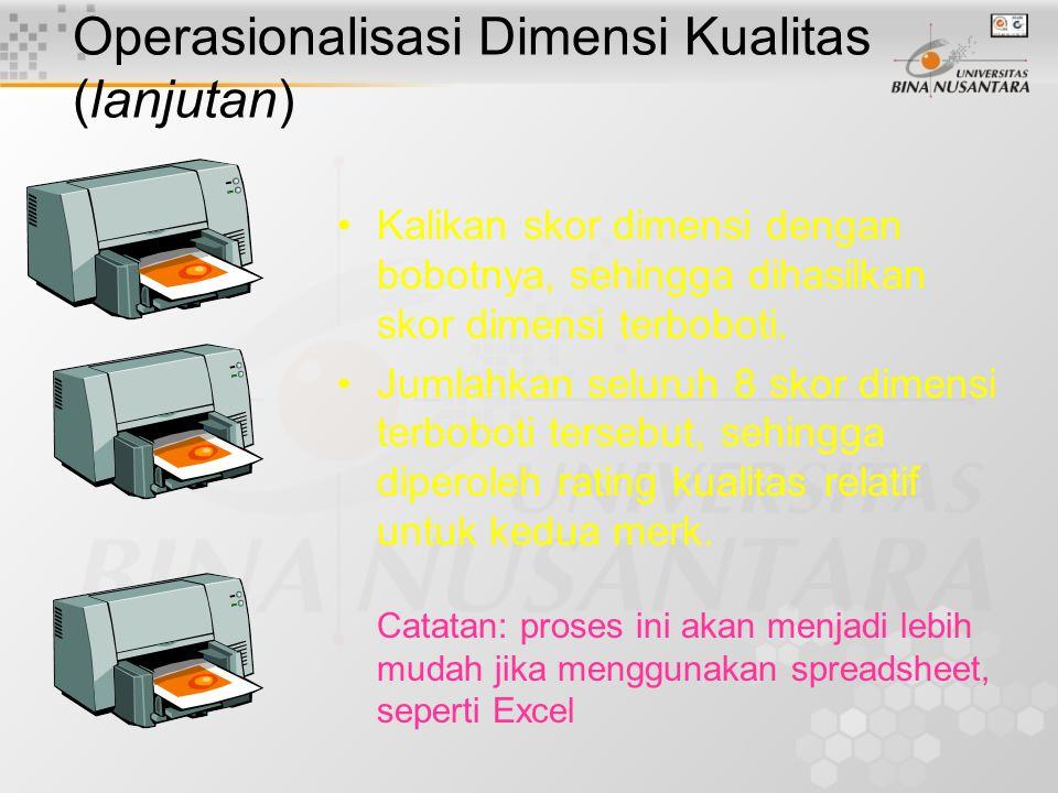 Operasionalisasi Dimensi Kualitas (lanjutan) DimensiBobotMerk X (skor) Merk Y (skor) Performance 0,3087 Features 0,0562 Reliability 0,1556 Conformance