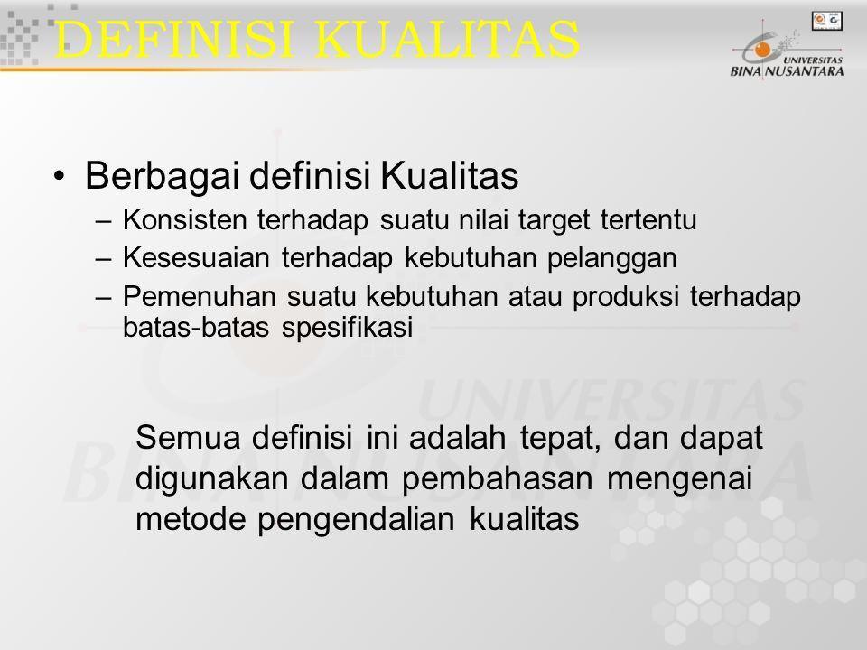 DEFINISI KUALITAS Berbagai definisi Kualitas –Konsisten terhadap suatu nilai target tertentu –Kesesuaian terhadap kebutuhan pelanggan –Pemenuhan suatu kebutuhan atau produksi terhadap batas-batas spesifikasi Semua definisi ini adalah tepat, dan dapat digunakan dalam pembahasan mengenai metode pengendalian kualitas