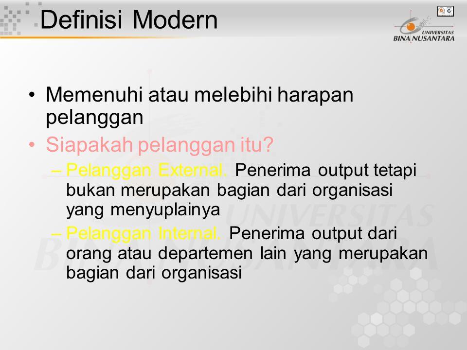 Lima Definisi Garvin (lanjutan) Definisi Berbasiskan Pengguna : –Kesesuaian terhadap kegunaan yang diinginkan Definisi Berbasiskan Manufactur : –Keses