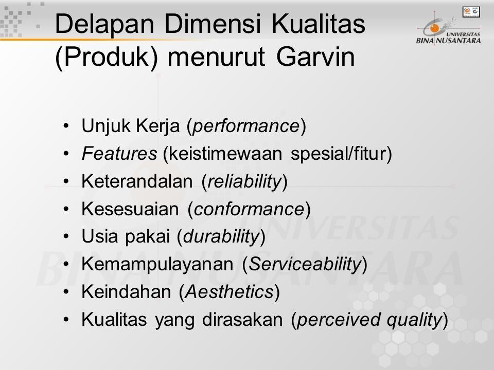 Delapan Dimensi Kualitas (Produk) menurut Garvin Unjuk Kerja (performance) Features (keistimewaan spesial/fitur) Keterandalan (reliability) Kesesuaian (conformance) Usia pakai (durability) Kemampulayanan (Serviceability) Keindahan (Aesthetics) Kualitas yang dirasakan (perceived quality)