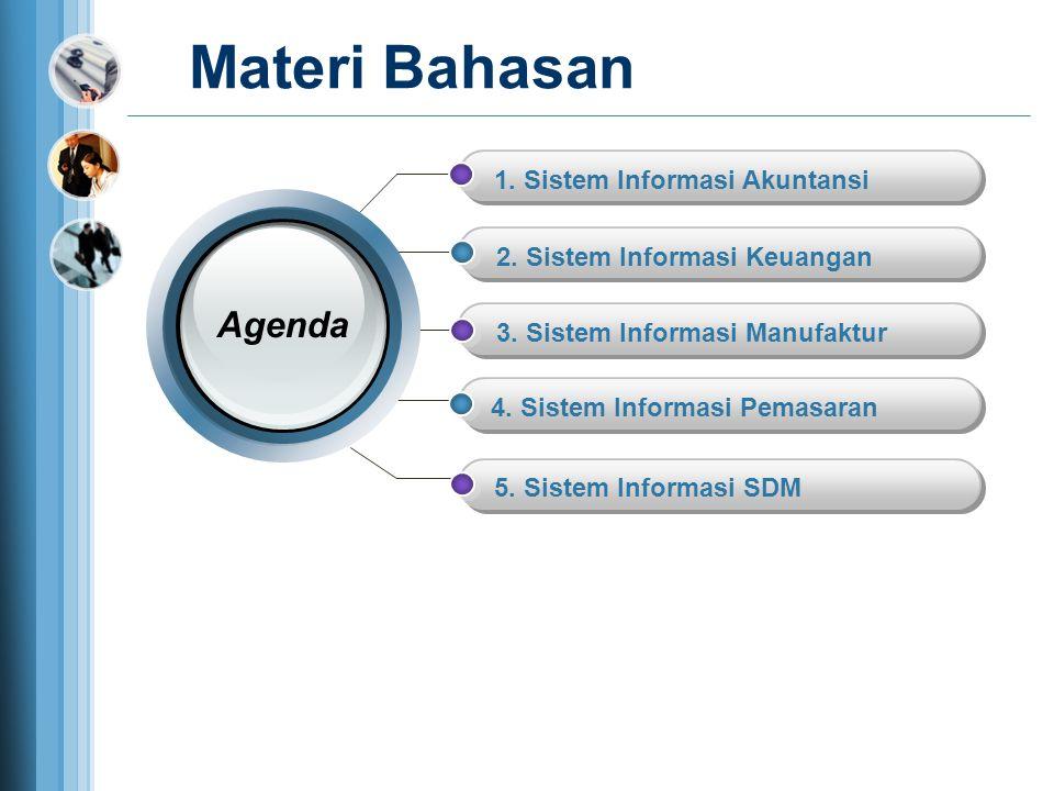 Materi Bahasan 1.Sistem Informasi Akuntansi 2. Sistem Informasi Keuangan 3.