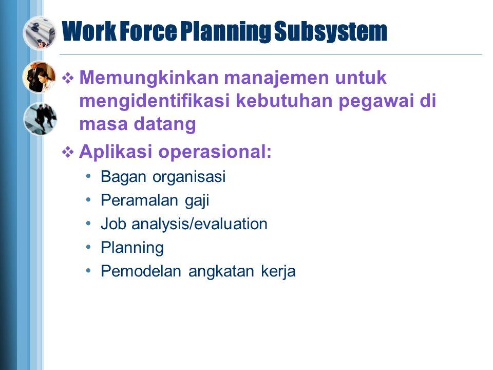 Work Force Planning Subsystem  Memungkinkan manajemen untuk mengidentifikasi kebutuhan pegawai di masa datang  Aplikasi operasional: Bagan organisasi Peramalan gaji Job analysis/evaluation Planning Pemodelan angkatan kerja