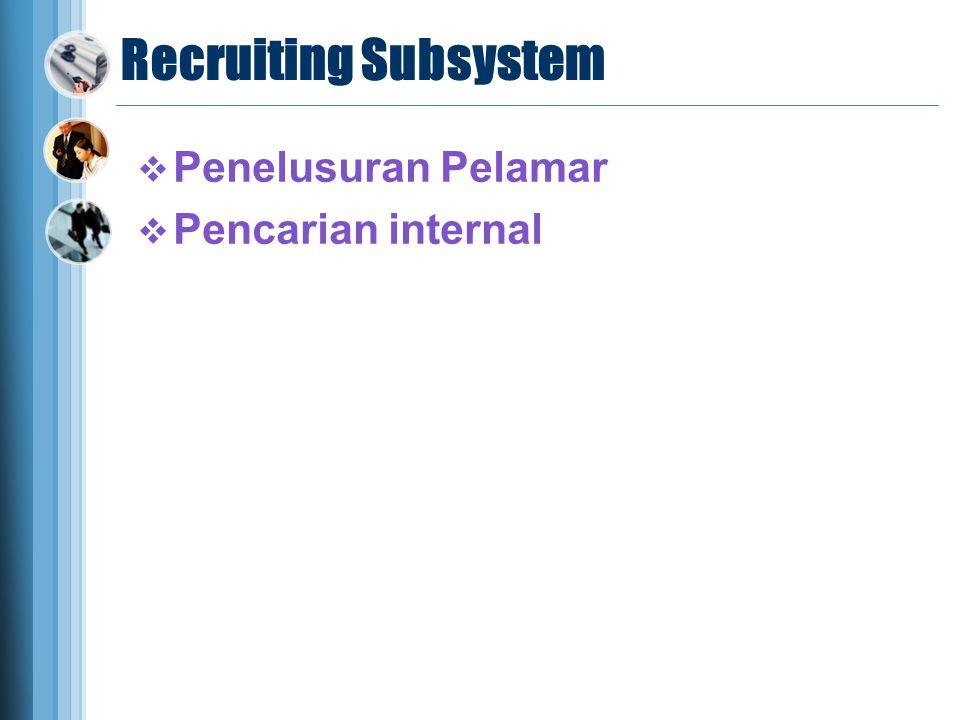 Recruiting Subsystem  Penelusuran Pelamar  Pencarian internal