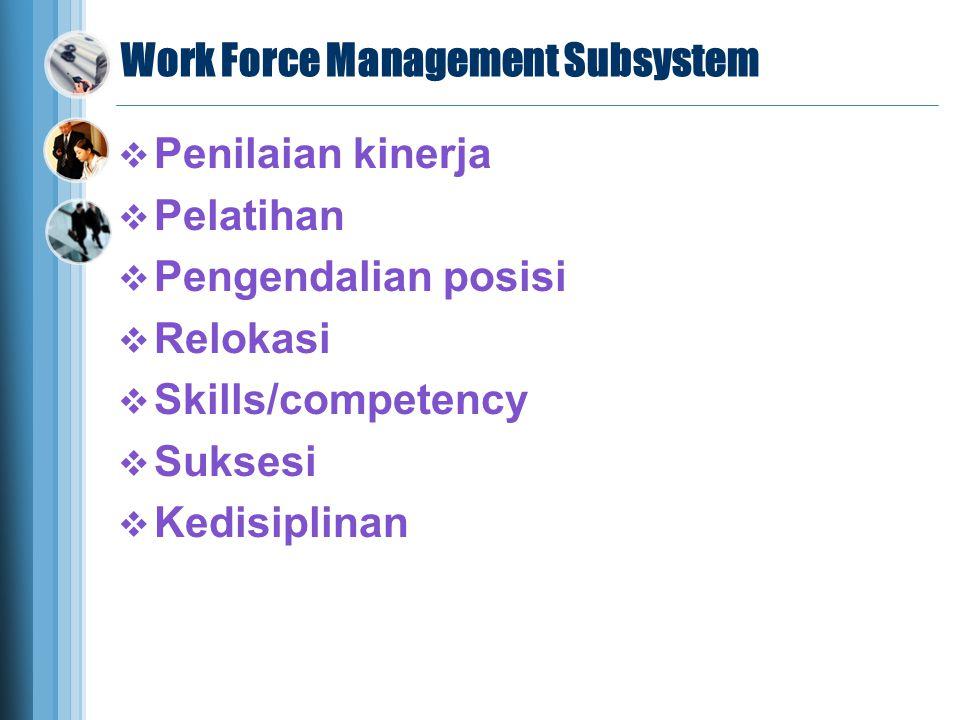 Work Force Management Subsystem  Penilaian kinerja  Pelatihan  Pengendalian posisi  Relokasi  Skills/competency  Suksesi  Kedisiplinan