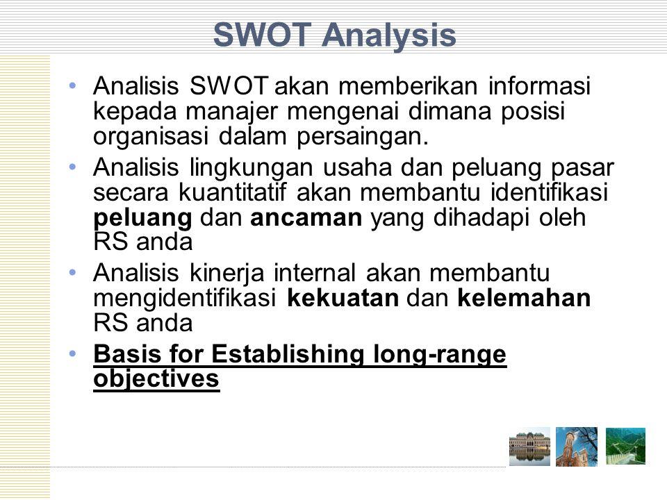 SWOT Analysis Analisis SWOT akan memberikan informasi kepada manajer mengenai dimana posisi organisasi dalam persaingan. Analisis lingkungan usaha dan