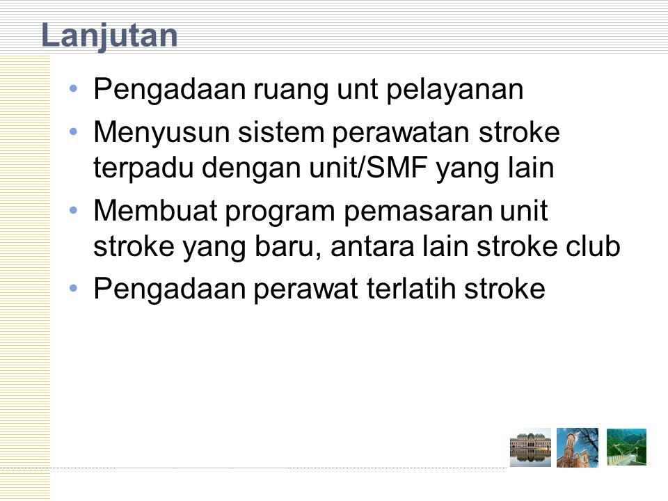 Lanjutan Pengadaan ruang unt pelayanan Menyusun sistem perawatan stroke terpadu dengan unit/SMF yang lain Membuat program pemasaran unit stroke yang baru, antara lain stroke club Pengadaan perawat terlatih stroke