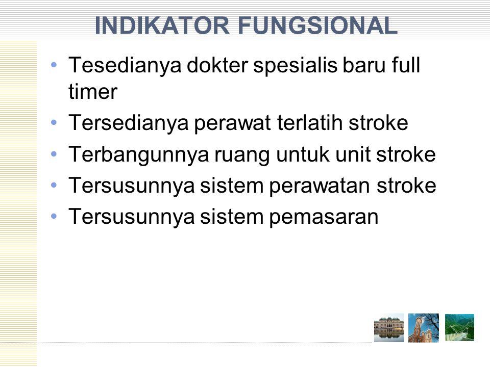INDIKATOR FUNGSIONAL Tesedianya dokter spesialis baru full timer Tersedianya perawat terlatih stroke Terbangunnya ruang untuk unit stroke Tersusunnya sistem perawatan stroke Tersusunnya sistem pemasaran