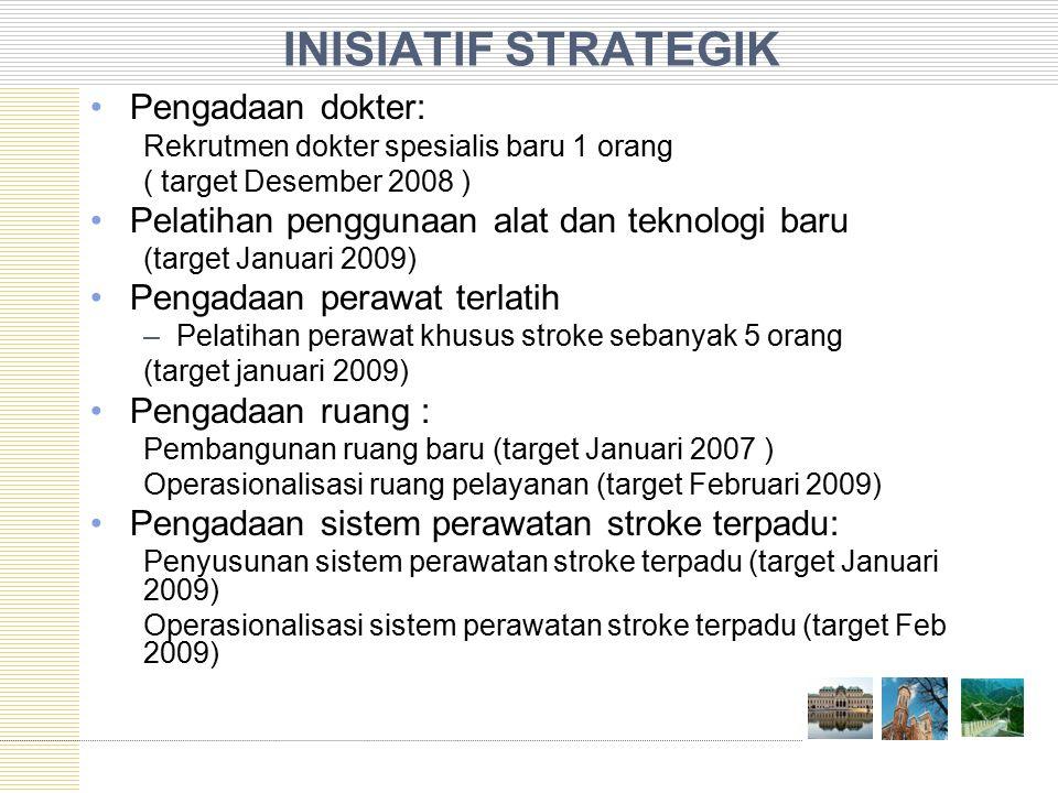 INISIATIF STRATEGIK Pengadaan dokter: Rekrutmen dokter spesialis baru 1 orang ( target Desember 2008 ) Pelatihan penggunaan alat dan teknologi baru (t
