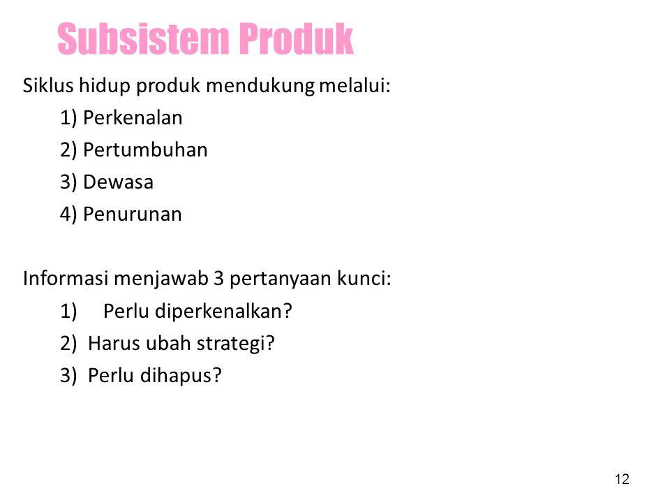 Subsistem Produk Siklus hidup produk mendukung melalui: 1) Perkenalan 2) Pertumbuhan 3) Dewasa 4) Penurunan Informasi menjawab 3 pertanyaan kunci: 1)P