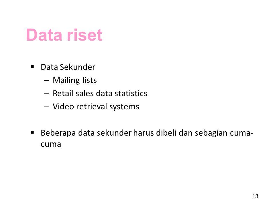 Data riset  Data Sekunder – Mailing lists – Retail sales data statistics – Video retrieval systems  Beberapa data sekunder harus dibeli dan sebagian