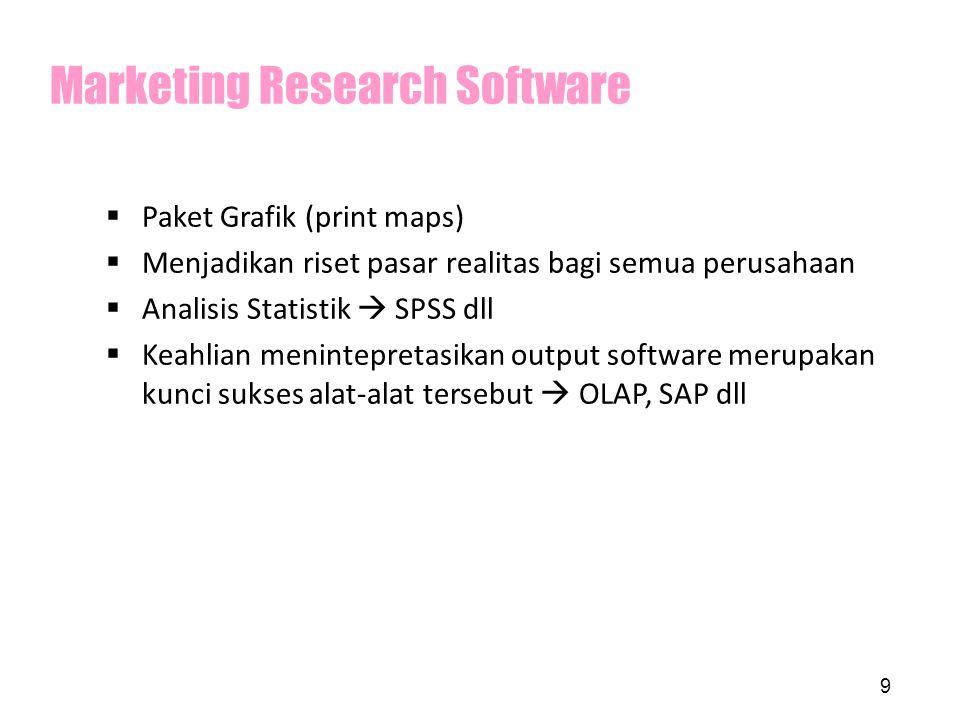 Marketing Research Software  Paket Grafik (print maps)  Menjadikan riset pasar realitas bagi semua perusahaan  Analisis Statistik  SPSS dll  Keah