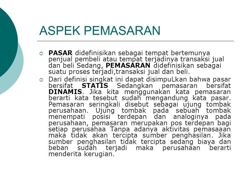 ASPEK PEMASARAN  PASAR didefinisikan sebagai tempat bertemunya penjual pembeli atau tempat terjadinya transaksi jual dan beli Sedang, PEMASARAN didef
