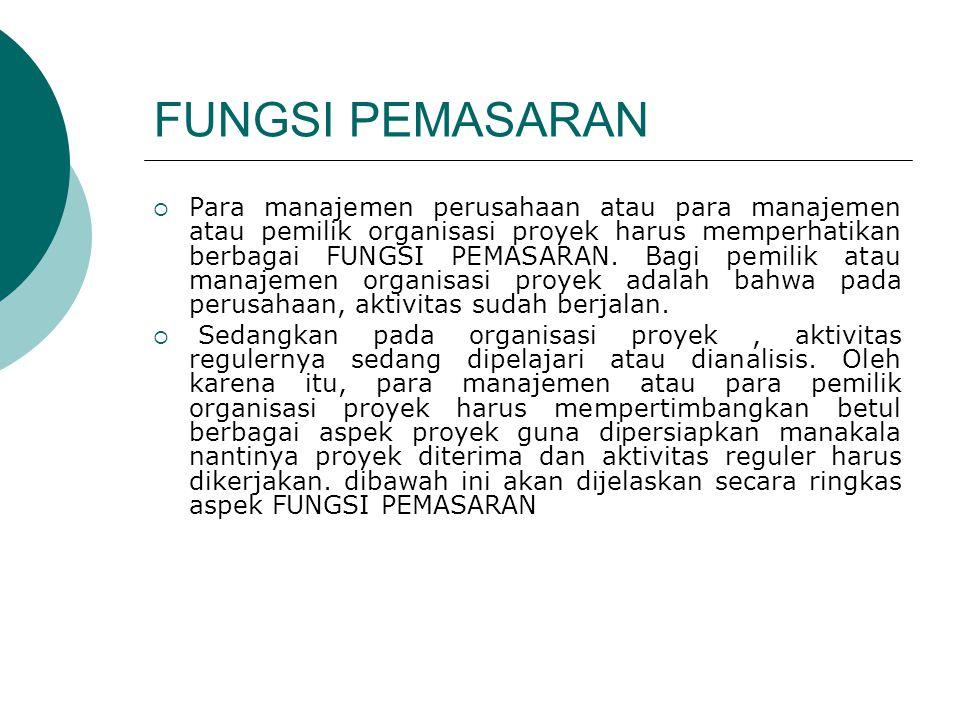 FUNGSI PEMASARAN 1.MEMBELI 2. MENJUAL 3. TRONSPORTASI 4.