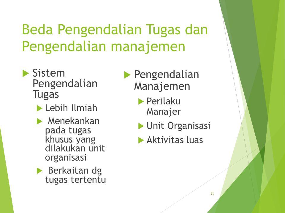 Beda Pengendalian Tugas dan Pengendalian manajemen  Sistem Pengendalian Tugas  Lebih Ilmiah  Menekankan pada tugas khusus yang dilakukan unit organ