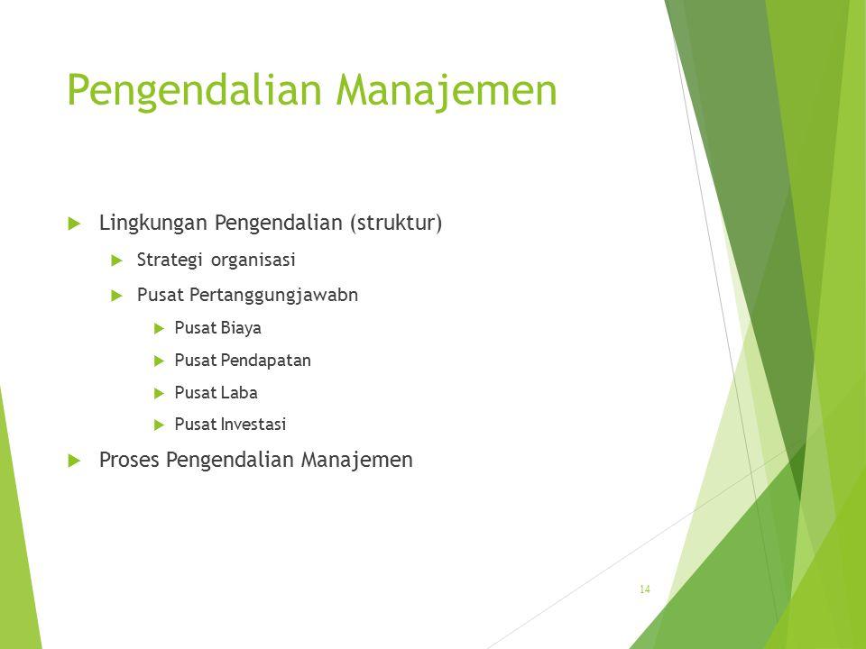 Pengendalian Manajemen  Lingkungan Pengendalian (struktur)  Strategi organisasi  Pusat Pertanggungjawabn  Pusat Biaya  Pusat Pendapatan  Pusat L