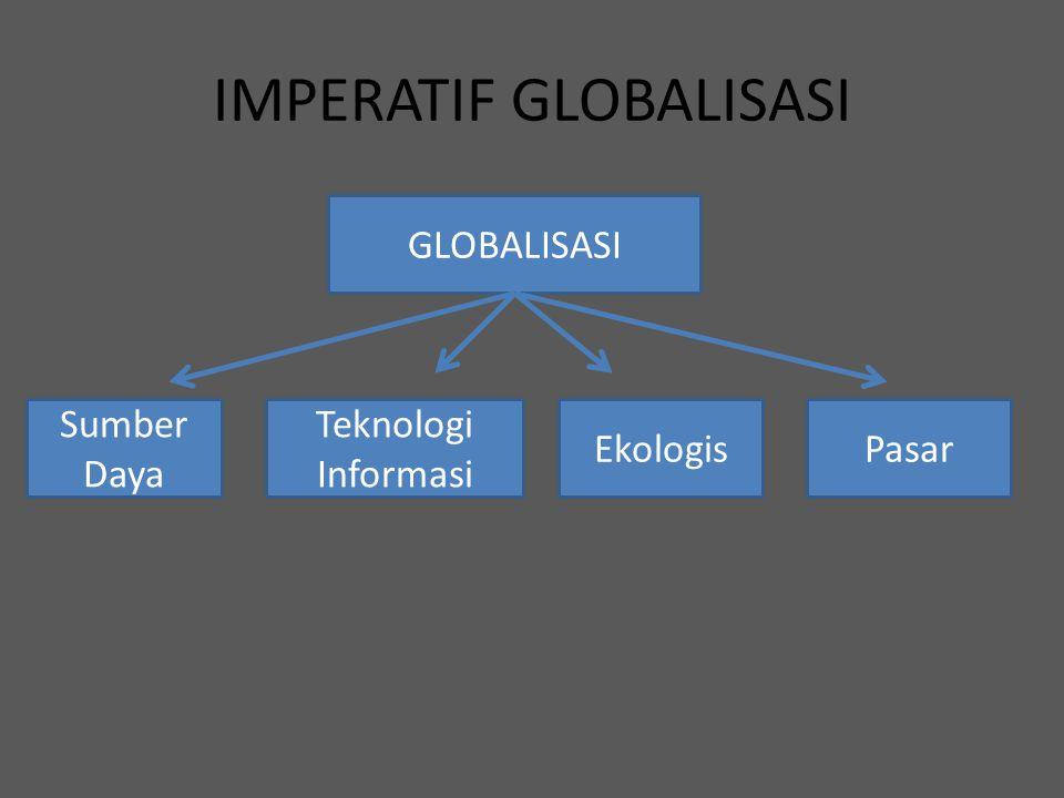 IMPERATIF GLOBALISASI GLOBALISASI Sumber Daya Teknologi Informasi EkologisPasar