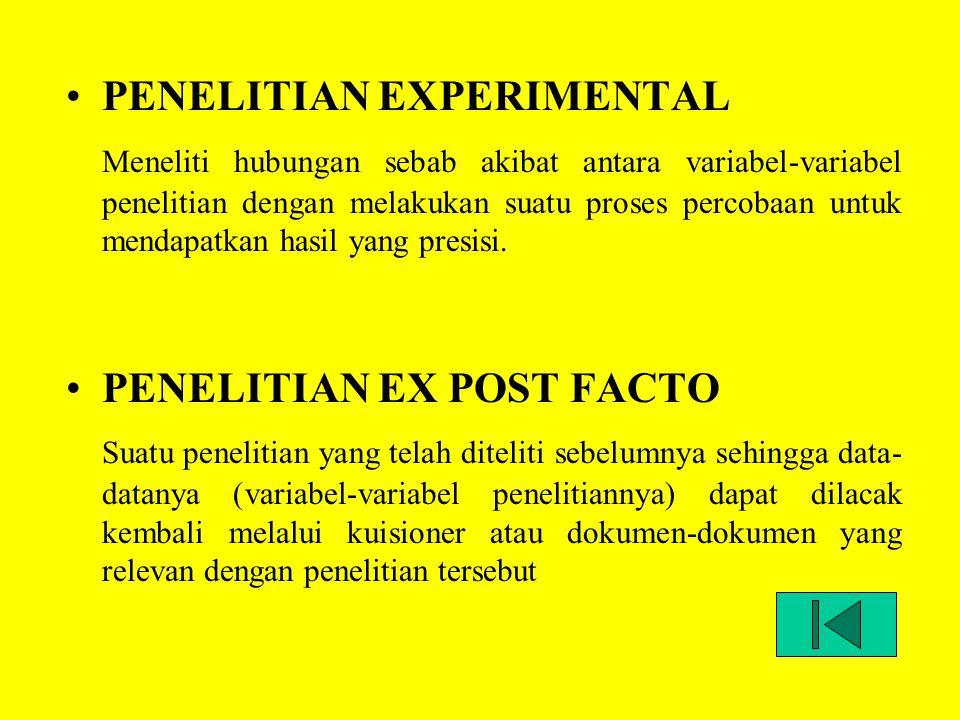 PENELITIAN PENGAMATAN (OBSERVASI) Metode pengumpulan data dimana peneliti mencatat informasi sebagaimana yang mereka saksikan selama penelitian Proses