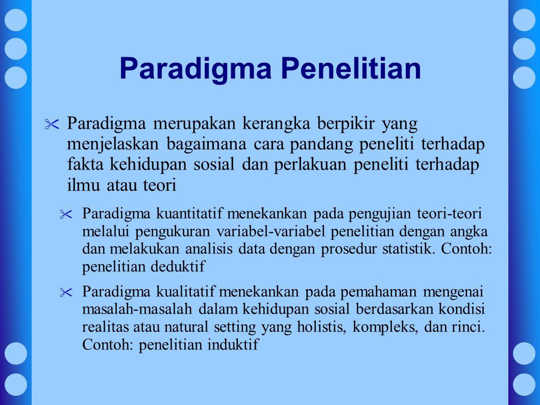 Paradigma Penelitian Paradigma merupakan kerangka berpikir yang menjelaskan bagaimana cara pandang peneliti terhadap fakta kehidupan sosial dan perlakuan peneliti terhadap ilmu atau teori Paradigma kuantitatif menekankan pada pengujian teori-teori melalui pengukuran variabel-variabel penelitian dengan angka dan melakukan analisis data dengan prosedur statistik.